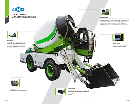 Camión autohormigonera de AIMIX maquinaria